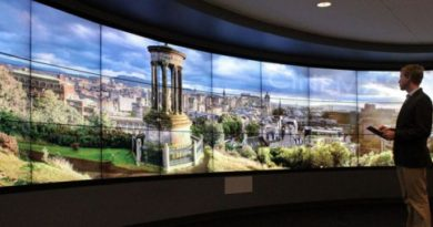 How Video Walls is the Future