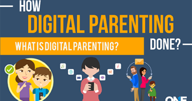 how digital parenting done-infographic