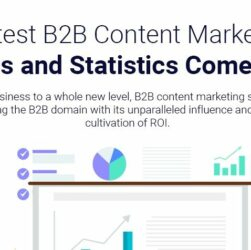 Hottest B2B Content Marketing